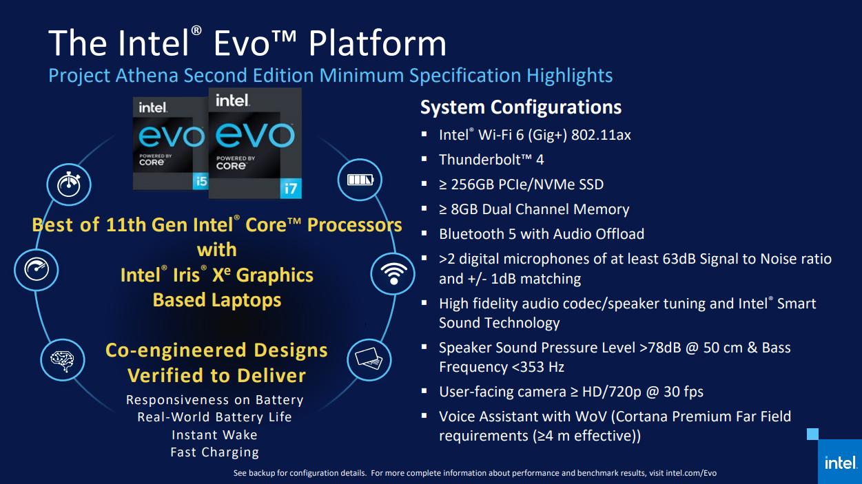 优雅+高能 联想Yoga 14s掀开Evo平台的面纱