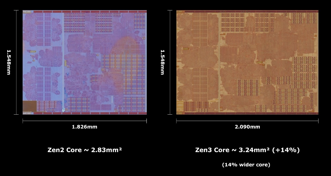 Zen3核芯面积公布:大幅领先十一代酷睿都是7nm功劳?