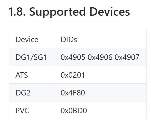 Intel DG2游戏独立显卡新进展,仅4096个核心