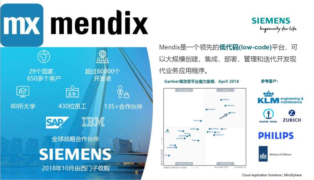 低代码平台Mendix进军中国市场