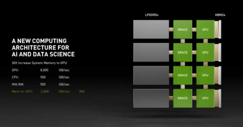 RTX 40很强大或2023年发布,NVIDIA还有大招要释放…