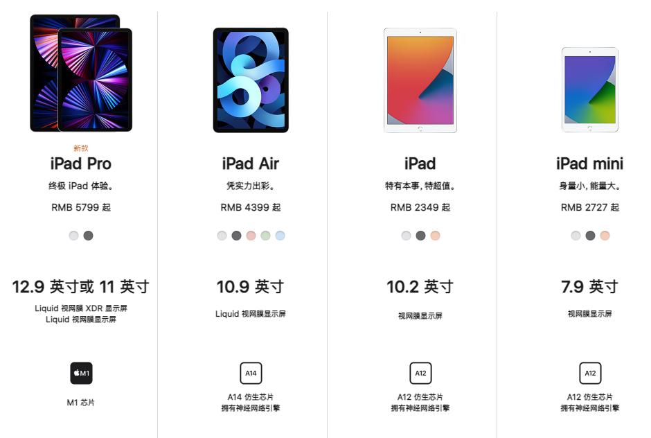 苹果新款iPad mini,屏幕更大价格更低?