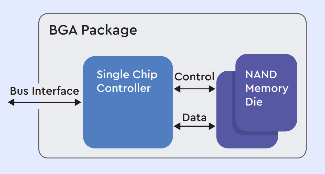 扩容+提速 西部数据为机械硬盘加上闪存心